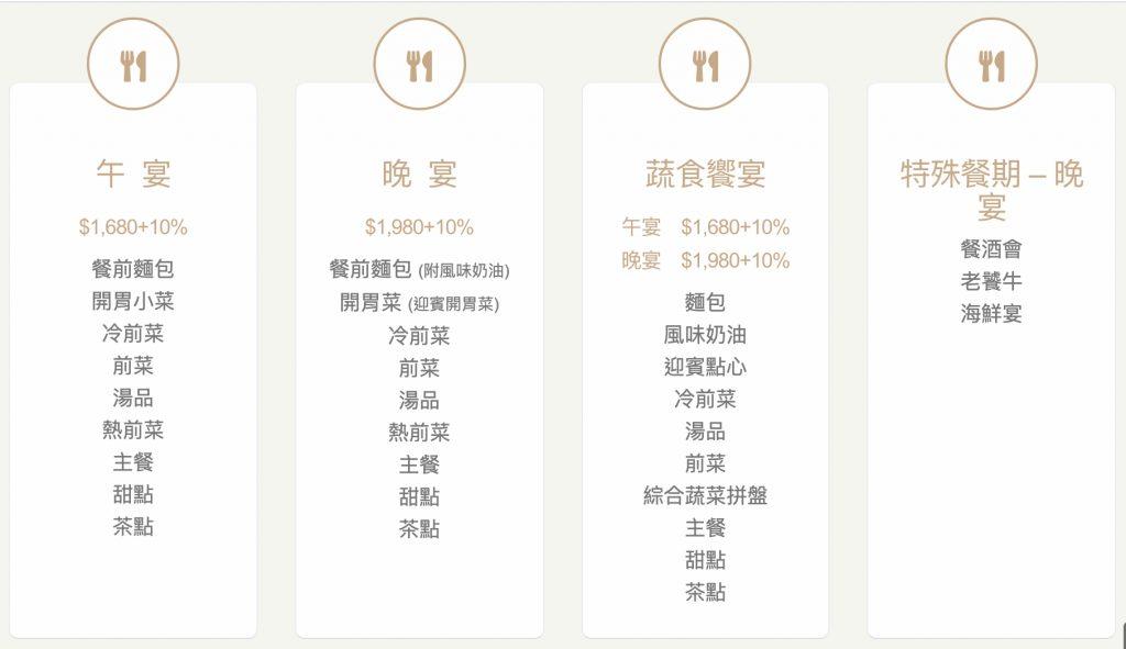 【台中西區】中山招待所:2021台中米其林餐盤推薦,充滿上海風情的私人招待所 @飛天璇的口袋