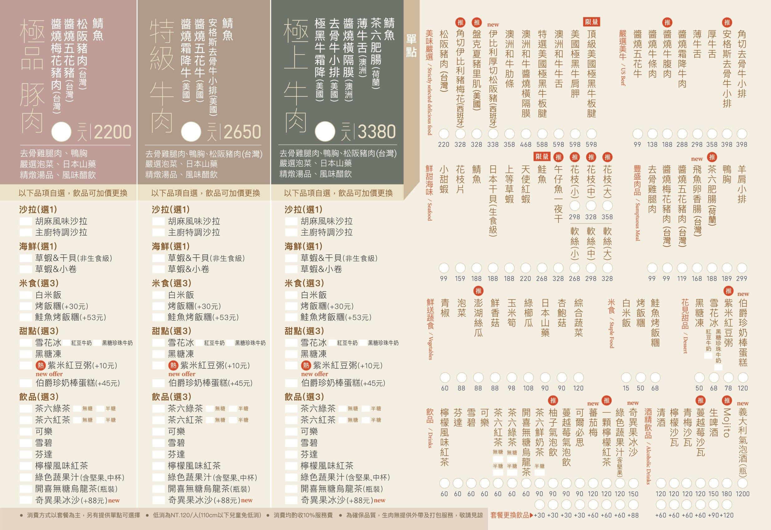 【台中北屯】茶六中清店:茶六燒肉堂進駐北屯,午間雙人套餐$988元起 @飛天璇的口袋