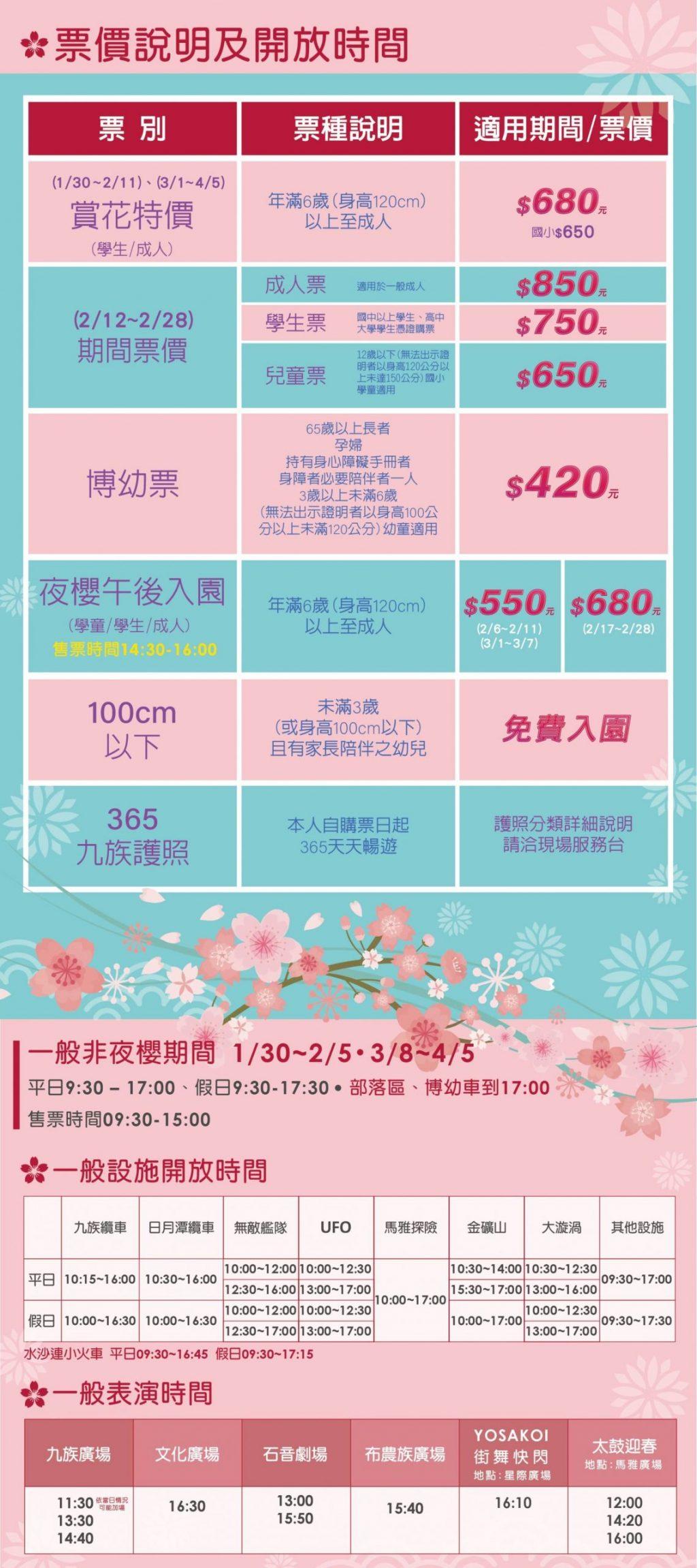 【南投魚池】2021九族文化村櫻花季: 唯一日本認證海外賞櫻名所,5000多株櫻花樹盛開中 @飛天璇的口袋