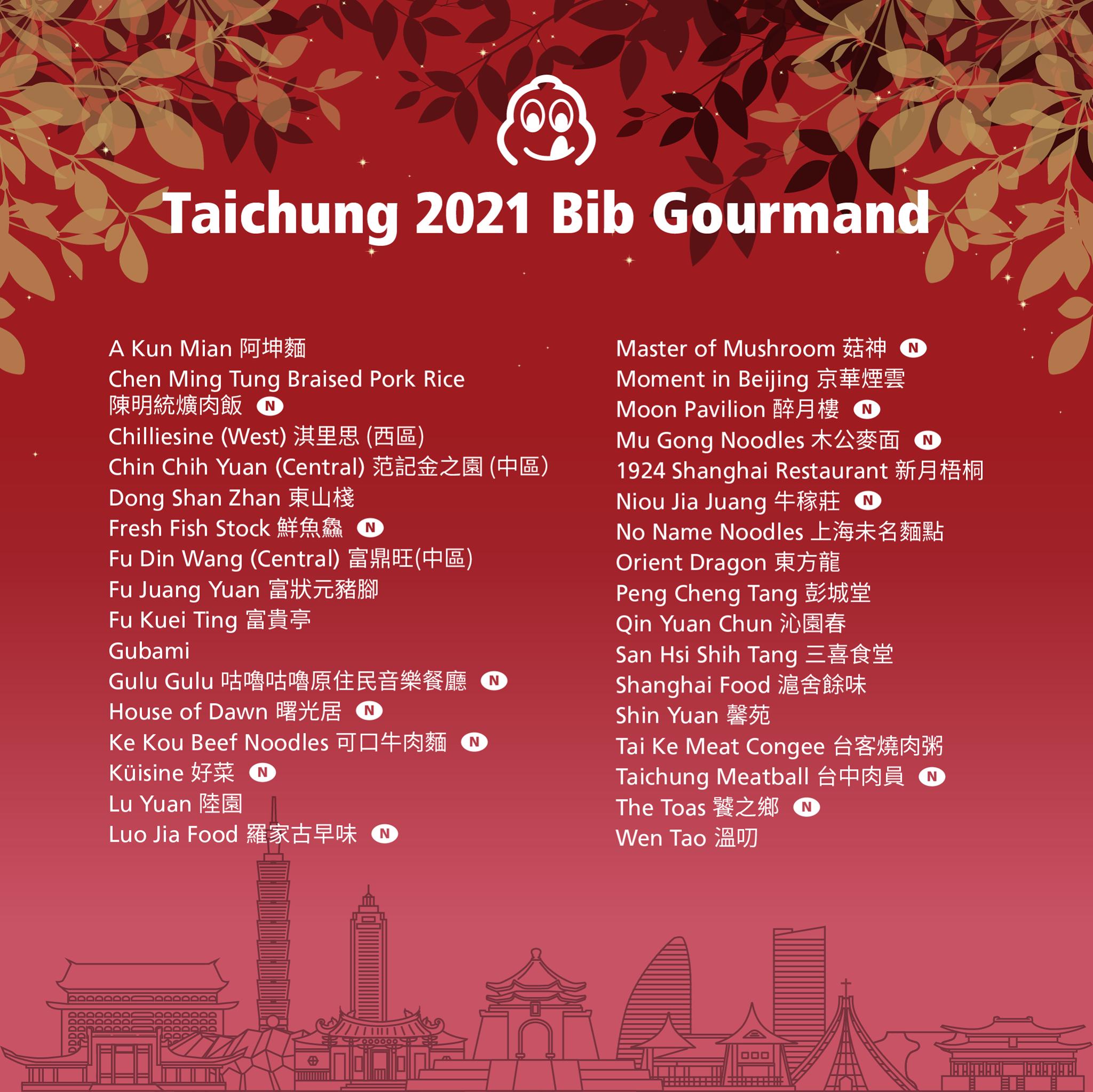 【台北台中】2021米其林必比登完整名單:台北新增6家 x 台中新增13家 @飛天璇的口袋